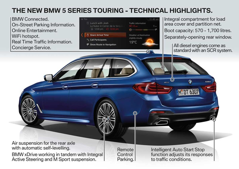 BMW 5 Series Touring - Technical Highlights - Back