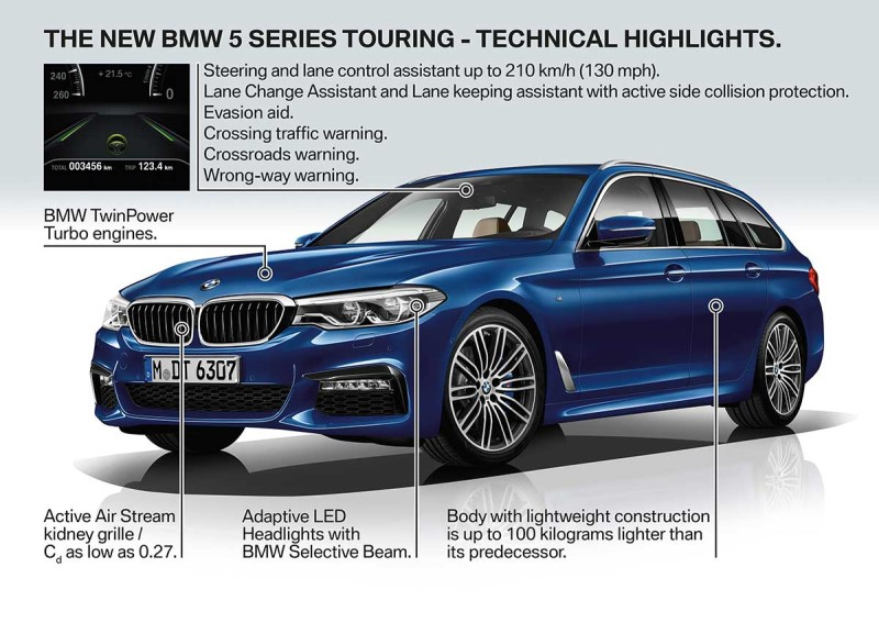 BMW 5 Series Touring - Technical Highlights - Front