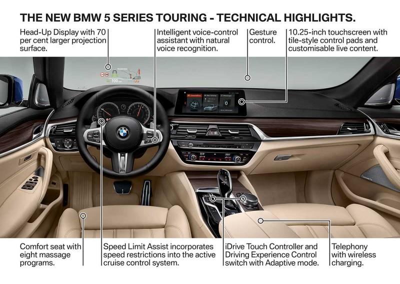 BMW 5 Series Touring - Technical Highlights - Interior